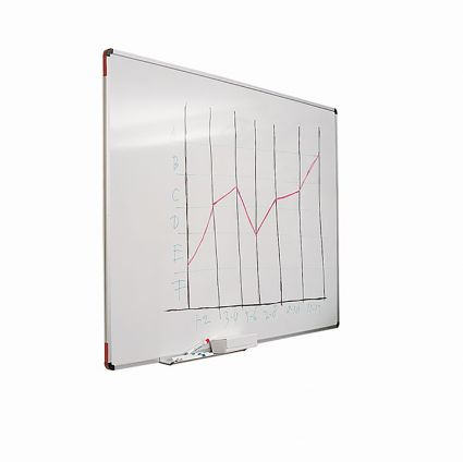 WHITE BOARD WALL - Wit
